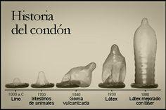 La historia del preservativo