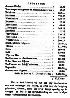 kasboek Sohia Kinderziekenhuis 1867