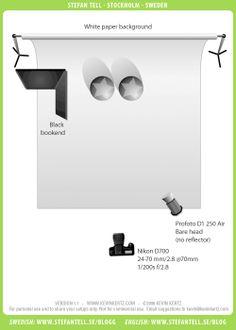 Studio Lighting Setup Diagram - Bare bulb duo portrait