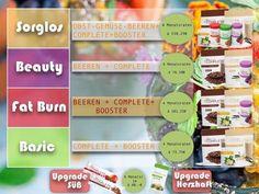 Starterpakete JuicePlus+ Nährstoffe, Abnehmen, Definieren
