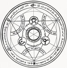 Circulo de transmutação humana