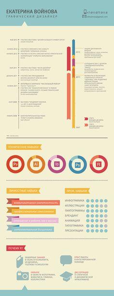 Инфографическое резюме Екатерины Войновой из Санкт-Петербурга. Екатерина даже защитила диссертацию по инфографике.