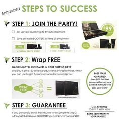 #It Works!!! Steps to success