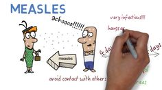 Measles - What is it?