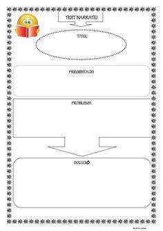 Organitzador gràfics per tipologies textuals