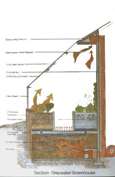 This greenhouse was designed by Abby Rockefeller and Carl Lindström and won a competition for the g&; This greenhouse was designed by Abby Rockefeller and Carl Lindström and won a competition for the g&; Greenhouse Interiors, Backyard Greenhouse, Small Greenhouse, Greenhouse Plans, Greenhouse Wedding, Greenhouse Attached To House, Portable Greenhouse, Aquaponics System, Hydroponics