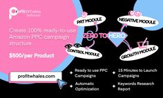 Create #amazonPPC campaign structore with zero to hero - #amazonseo in 2020 Amazon Seo, What Is Amazon, Seo Optimization, Zero, Campaign, Product Launch, Create, Blog, Blogging