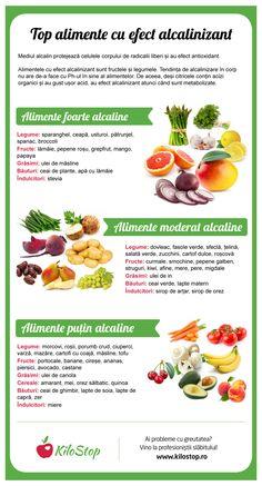 Top alimente cu efect alcalinizant [infografic] - Totul despre slăbit