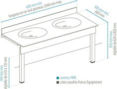 hauteur plan de toilette PMR France Equipement