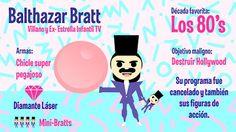Balthazar Bratt es el nuevo villano de la película de MI VILLANO FAVORITO 3, se quedo atrapado en la moda de los ochentas y le hará la vida imposible a Gru y a su novia Lucy.  https://wikiabby.blogspot.mx/2017/07/mi-villano-favorito-3-minions.html