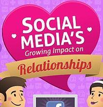 Social Media & Relationships