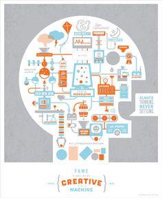 machine illustration - Buscar con Google