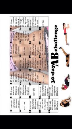 Abd 30 day challenge more than just crunching