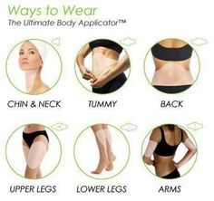 You can use the body wrap on almost any body part from the chin down. Cut one applicator in half to wrap both arms or both thighs and cut it into six pieces to make six chin wraps!  http://twerks.myitworks.com/shop/product/111/