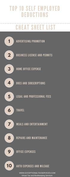 The Ultimate Self Employed Deduction Cheat Sheet! - Exceptional Tax Services- Top 10 Self Employed Deductions for creative online entrepreneurs. Tax write-offs for small business owners. Simple tax tips for business. Small Business Tax, Business Tips, Business Tax Deductions, Bookkeeping Services, Advertising And Promotion, Financial Tips, Financial Literacy, Budgeting Finances, Online Entrepreneur