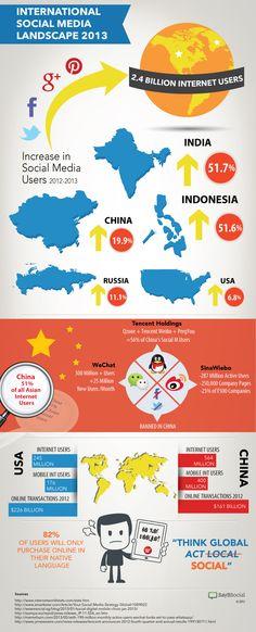 China's Social Dynasty & Digital Globalization 2013 -