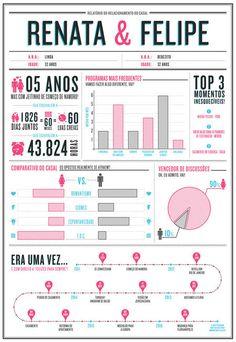 Pôster Infográfico do Namoro – CMYK - Studio Minemosine