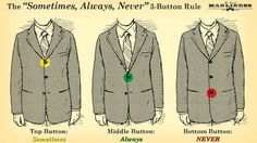 "The 3 Button Suit Rule | 36 Essential ""Manly"" Life Hacks That Every Person Should Know"