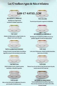 meilleurs types de thés : Les thés et les infusions sont extraordinaires pour apaiser vos sens et vous rafraîchir instantanément.  Certains en particulier fonctionnent comme un traitement rapide pour divers maux tels que les maux de tête, les douleurs musculaires, les problèmes de peau, etc.