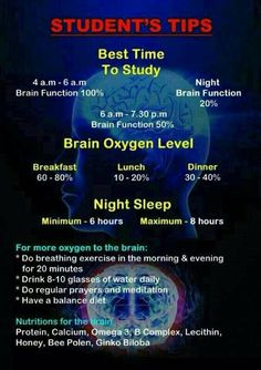 Education Discover Student Tips. Best Time to study. Student Tips. Best Time to study. Study Motivation Quotes Study Quotes Exam Motivation College Motivation Student Motivation Entrepreneur Motivation Motivation Success Best Time To Study Best Study Tips Vie Motivation, Study Motivation Quotes, Study Quotes, Student Motivation, Entrepreneur Motivation, Motivation Success, College Motivation, Lesson Quotes, Life Hacks For School