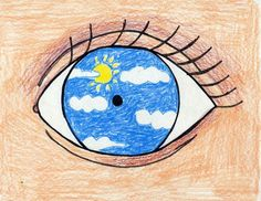 Use an old cd to trace center of the eye; Students draw what character sees through eyes by nora