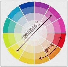 Cartela de cores