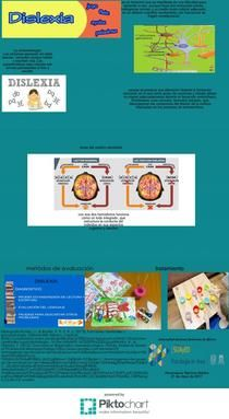 marthaalmendarez393@gimail.com | Piktochart Infographic Editor