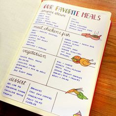 Meal planning in my bullet journal. This little helper inspires my meal planning list whenever I run out of ideas!