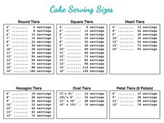 Cake Serving Sizes How Many Servings Of Cakes Needed Determines The Size