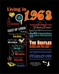 Living In 1963  50th Birthday Poster by angelaportfolio on Etsy