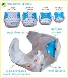Can never remember the weight to change the diapers. This is awesome :)