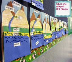 Brinca Into Bilingual (Mrs. Nicolau): What we have been up to this week... Landforms + FREEBIE!