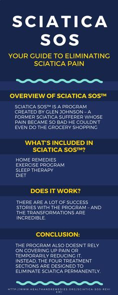 Sciatica SOS Review: Your Guide To Eliminating Sciatica Pain #sciatica #sciaticapain #sciaticasymptoms #sciaticatreatment #sciaticapain relief #sciaticaexercises #sciaticastretches #sciaticarelief #exercisesforsciatica #stretchesforsciatica