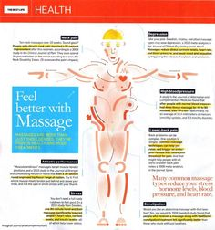 Feel Better With Massage. Does Massage Therapy Work? Health Benefits Of Massage. Massage Tips, Massage For Men, Massage Envy, Massage Benefits, Massage Techniques, Massage Therapy, Health Benefits, Health Tips, Massage Clinic
