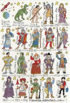 Cartoon depictions of the Kings and Queens of England since 1066 ...