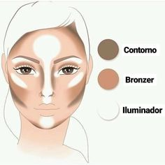 ▷ 1001 + tips and tricks to make a make-up con ▷ 1001 + conseils et astuces pour réaliser un maquillage contouring facile make a quick contouring with three products, use a basic foundation bronzer and highlighter for face makeup - Easy Contouring, Makeup Contouring, Skin Makeup, Makeup Brushes, Contour Bronzer, How To Apply Bronzer, Bronzer Makeup, Where To Apply Highlighter, Where To Contour