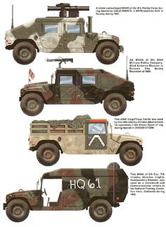 Squadron Signal 2032 Hummer Humvee in action Army Surplus Vehicles, Military Vehicles, Army Usa, Us Army, Military Guns, Military History, Military Equipment For Sale, Hummer Cars, Ww1 Soldiers