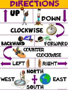 PE Poster: Directions