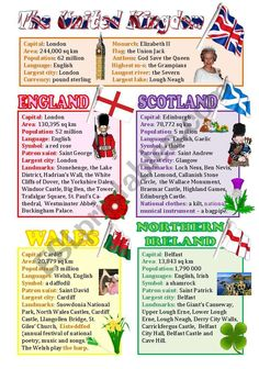 An introduction to the UK – Education Posters Geography Worksheets, Social Studies Worksheets, Teaching Geography, Education English, Teaching English, English Lessons, Learn English, Printable English Worksheets, English Primary School