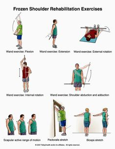 Frozen shoulder pain exercises