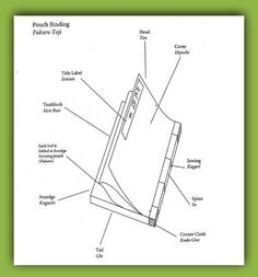 Japanese Stab (Pouch) Binding tutorial (pdf)