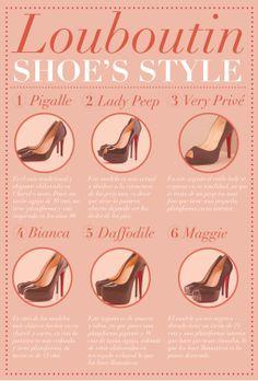 ¿Quieres saberlo todo sobre el rey de los zapatos? leer más aquí: http://iconofashion.blogspot.com/2013/11/icono-del-dia-christian-louboutin.html