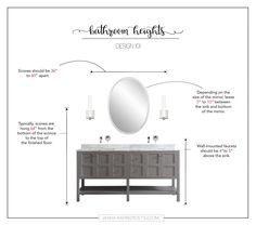 How High To Place Your Bathroom Fixtures | Inspired To Style