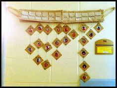 Reggio Emilia birthday display. Instead in child photos on squares, artwork created for child by classmates could be displayed in a similar manner.