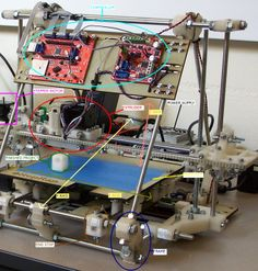 The Parts Of A 3D Printer | 3D Printer Anatomy