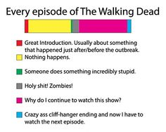 "46 Things You'll Only Find Funny If You Watch ""The Walking Dead"" - BuzzFeed Mobile"