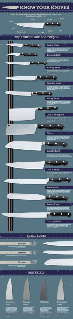 Choosing the right knife can be a choice between brand, weight, materials and purpose, leaving you with a lot to consider. We've put together a handy and easy-to-read guide to our extensive collection of chefs knives, helping you to pick the perfect knife to help you chop, dice, crush and cut with precision and comfort. Pinterest ;) | https://pinterest.com/cocinadosiempre/