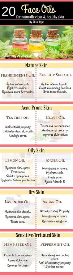 Face oils can do wonder on your skin. Whether you are suffering from acne or dry skin or oily skin or aging skin, face oil is the best remedy to make skin flawless, hydrated and glowing. Tea tree oil, rosehip oil, hemp seed oil , lavender oil, argan oil and many more essential oils are there that will provide nourishment to your skin. #oilyskin #EssentialOilBlends