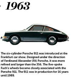 1963 Porsche 911 model