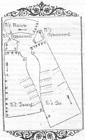History of Fashion by Kajani - Historia mody -JOURNAL DES DEMOISELLES September 1878 Lady's dress